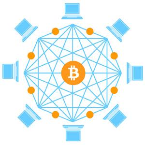 "Bitcoin ""Term of the Year"" auf Investopedia"